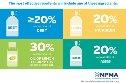 the most effective mosquito repellents contain these ingredients